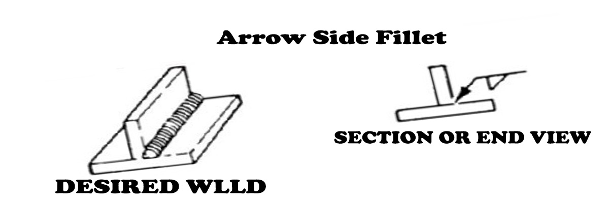 arrow side fillet welding symbol