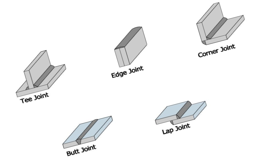 Different Weld Types & Joints